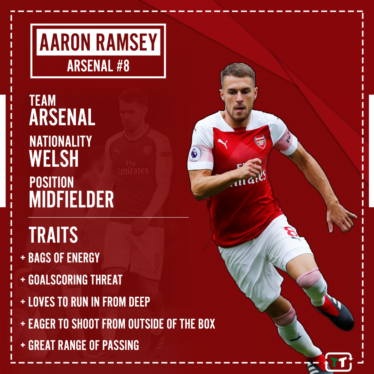 Arsenal fans slate Ramsey after Tottenham humbling