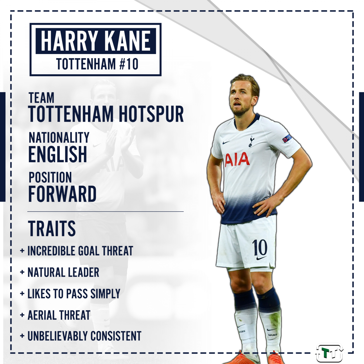 Tottenham fans couldn't work out Poch's decision to bring on Kane on Friday