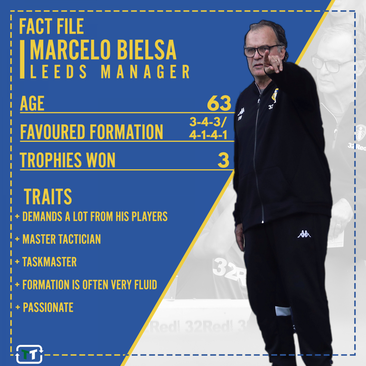 Leeds fans on Twitter left panicked as Bielsa reiterates that he won't be spending